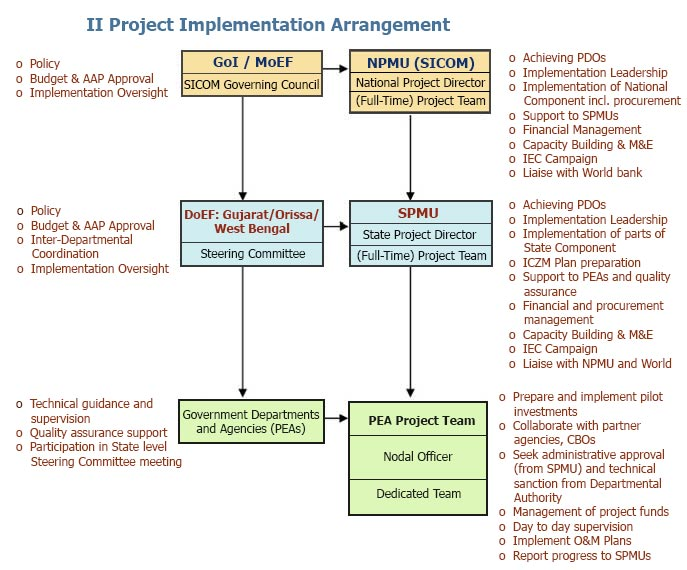 banking in uganda and procurement management Procurement contract management in uganda: a practitioner's perspective pross n oluka and benon c basheka  developed through the framework by world bank institute and  of which contract management is a part although the author.
